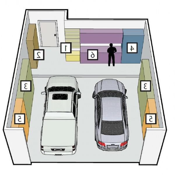 garage-zones-flipped